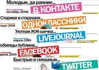 5 tendencias en redes sociales