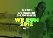 Nike Runs