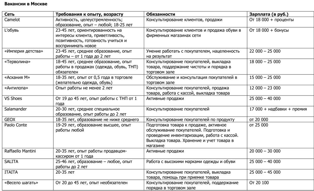 SR69_Upravlenie-prodazhami_sales_tab1.jpg