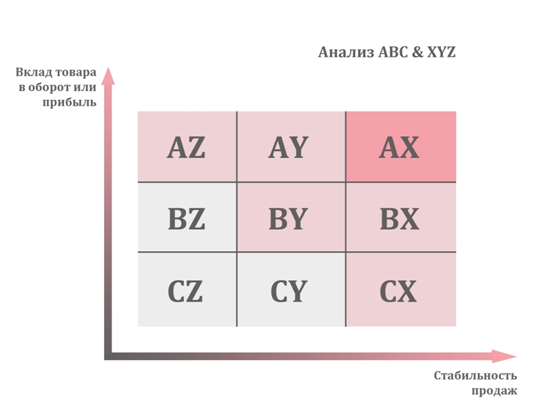 ABC e XYZ_small.jpg