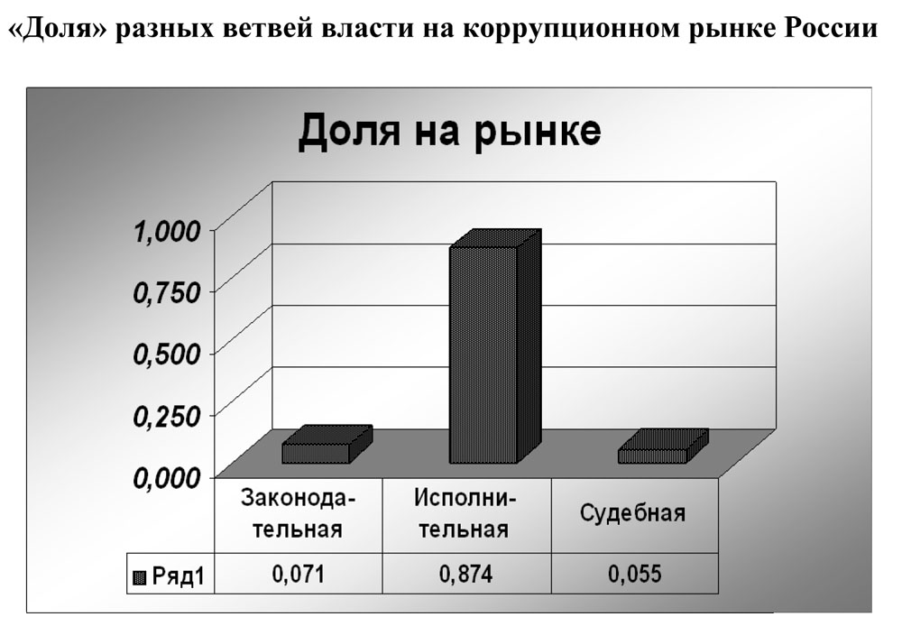 SR77_Perekrestok_corruption_tabl_3.jpg