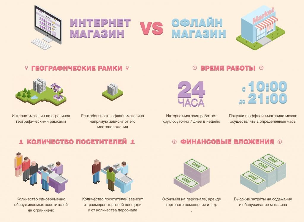illustration_infografics_OS.jpg