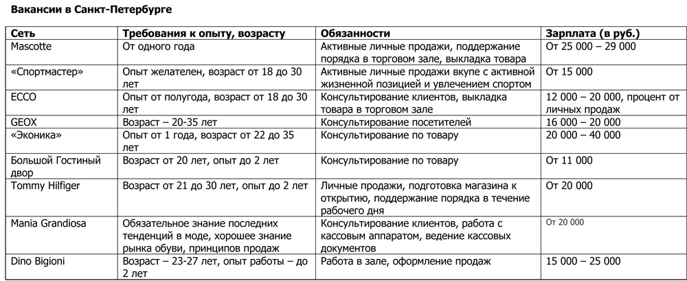 SR69_Upravlenie-prodazhami_sales_tab2.jpg